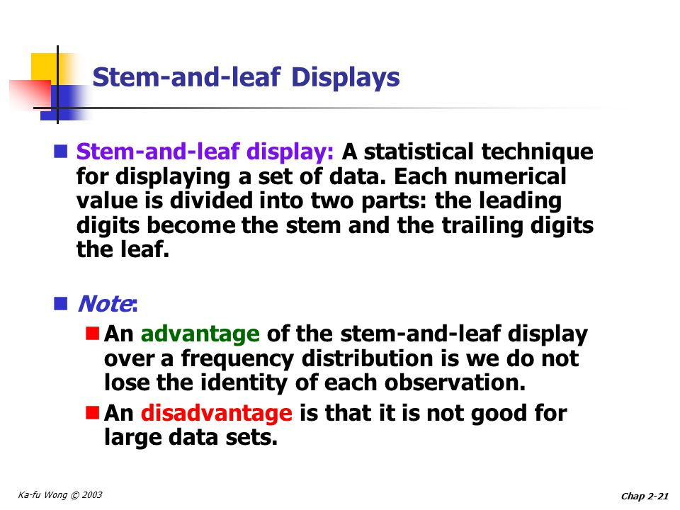 Ka-fu Wong © 2003 Chap 2-21 Stem-and-leaf Displays Stem-and-leaf display: A statistical technique for displaying a set of data.