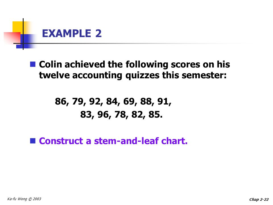 Ka-fu Wong © 2003 Chap 2-22 EXAMPLE 2 Colin achieved the following scores on his twelve accounting quizzes this semester: 86, 79, 92, 84, 69, 88, 91, 83, 96, 78, 82, 85.