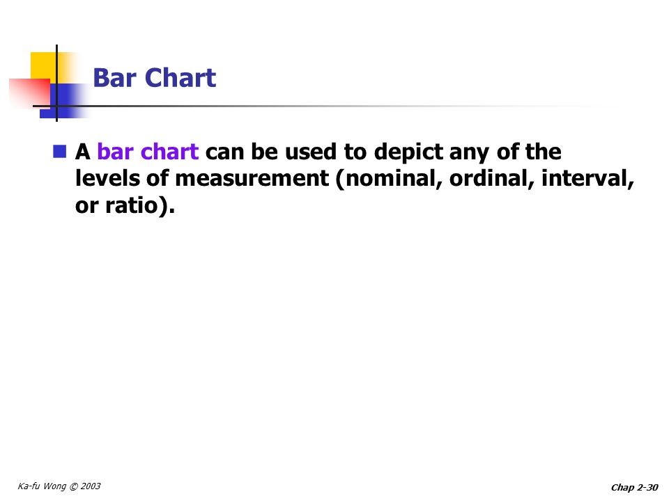 Ka-fu Wong © 2003 Chap 2-30 Bar Chart A bar chart can be used to depict any of the levels of measurement (nominal, ordinal, interval, or ratio).
