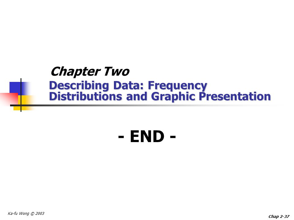 Ka-fu Wong © 2003 Chap END - Chapter Two Describing Data: Frequency Distributions and Graphic Presentation