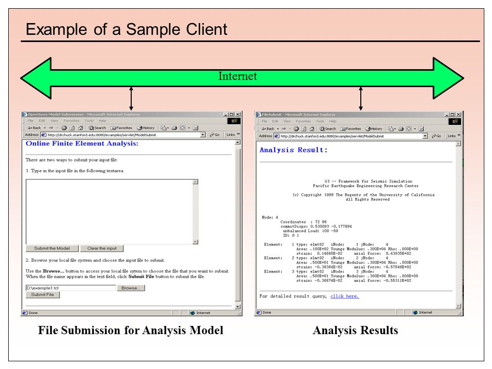File Submission for Analysis ModelAnalysis Results Internet Example of a Sample Client