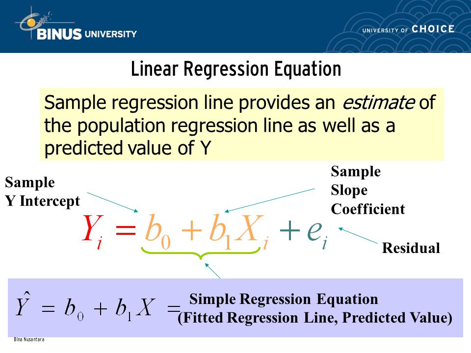 Bina Nusantara estimate Sample regression line provides an estimate of the population regression line as well as a predicted value of Y Linear Regression Equation Sample Y Intercept Sample Slope Coefficient Residual Simple Regression Equation (Fitted Regression Line, Predicted Value)