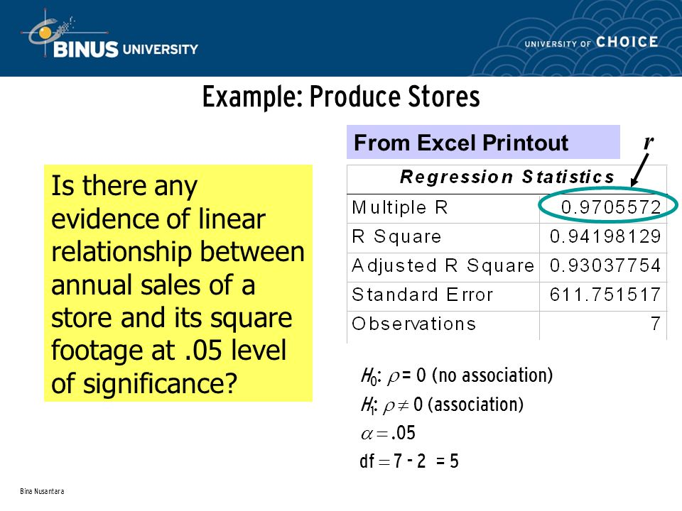 Bina Nusantara Example: Produce Stores From Excel Printout r Is there any evidence of linear relationship between annual sales of a store and its square footage at.05 level of significance.