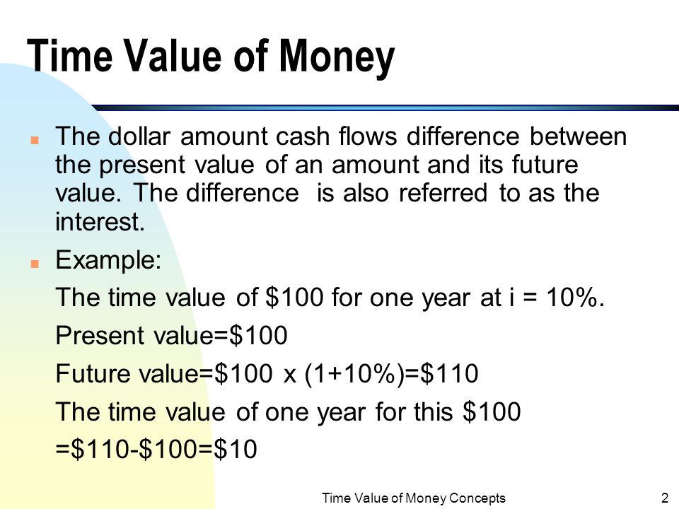 time value of money example