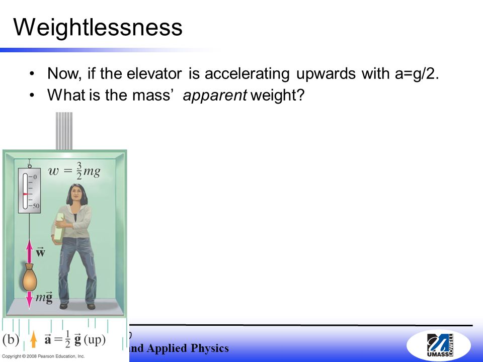 Department of Physics and Applied Physics , F2010, Lecture 10 Weightlessness Now, if the elevator is accelerating upwards with a=g/2.