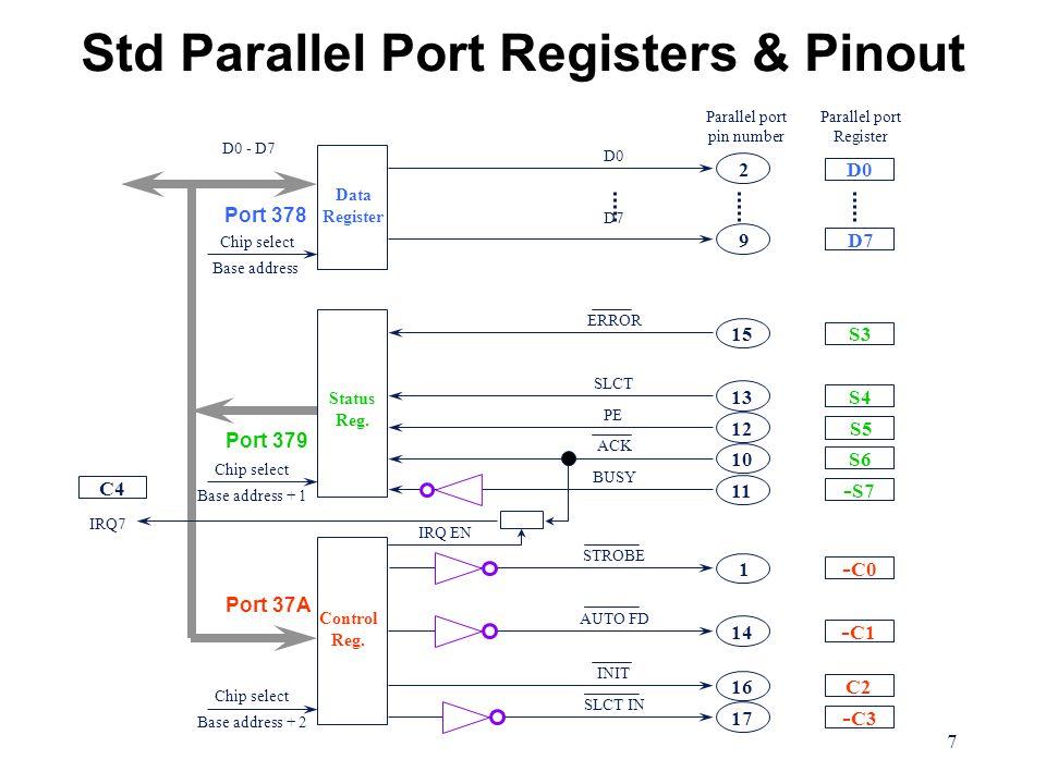 Super 1 Pc Peripherals For Technicians Pc Peripherals For Technicians Wiring 101 Eumquscobadownsetwise Assnl