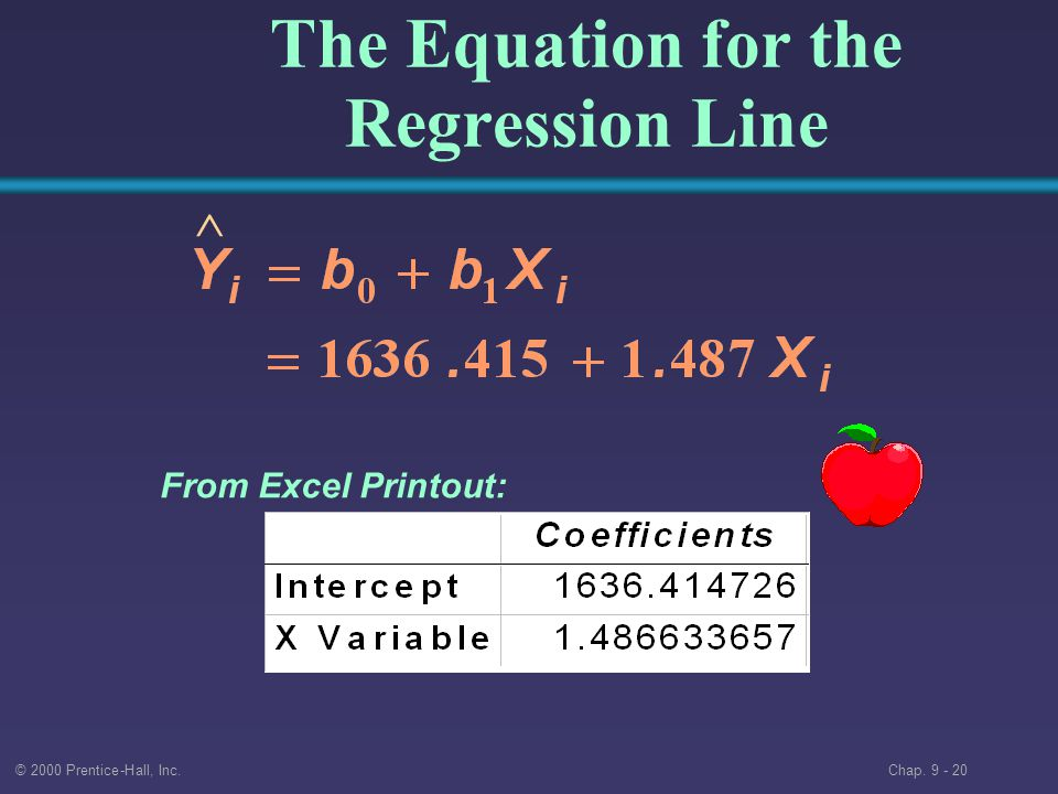 © 2000 Prentice-Hall, Inc. Chap The Equation for the Regression Line  From Excel Printout:
