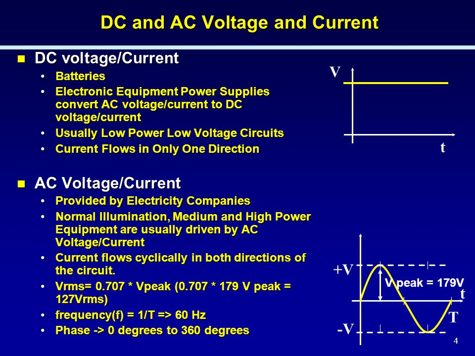 1 Basic Knowledge of Electricity and Electronics for Embedded