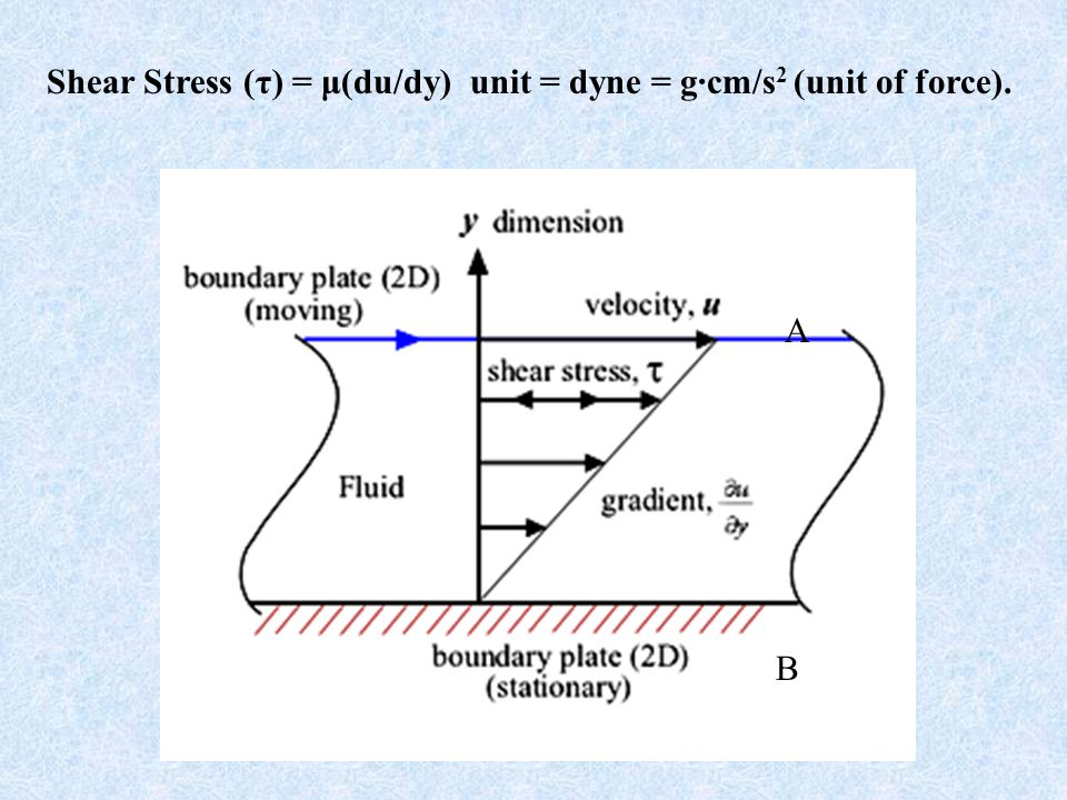 Chapter 2 transportation and deposition of siliciclastic sediment 6 shear stress dudy unit dyne gcms 2 unit of force a b ccuart Gallery