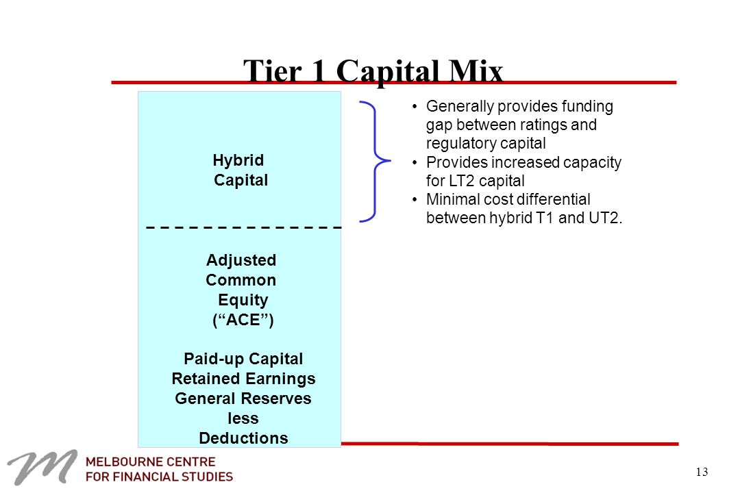 13 Tier 1 Capital Mix Hybrid Capital Generally provides funding gap between ratings and regulatory capital Provides increased capacity for LT2 capital Minimal cost differential between hybrid T1 and UT2.
