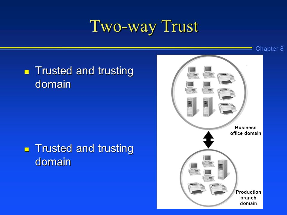 Chapter 8 Two-way Trust Business office domain Production branch domain n Trusted and trusting domain