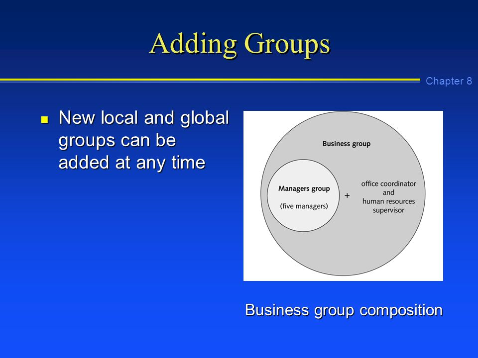 Chapter 8 Adding Groups n New local and global groups can be added at any time Business group composition