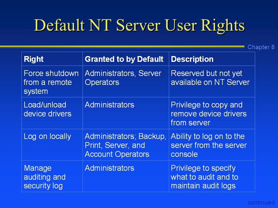 Chapter 8 Default NT Server User Rights continued