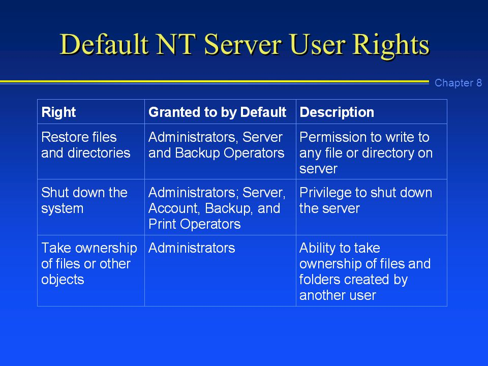Chapter 8 Default NT Server User Rights