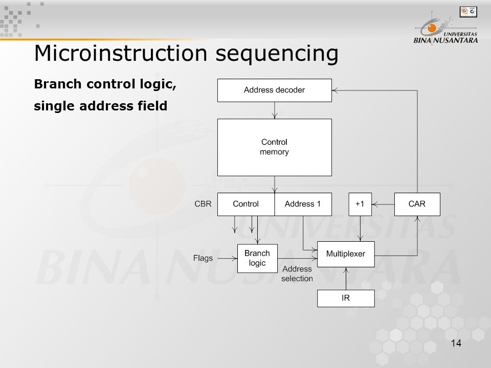 14 Microinstruction sequencing Branch control logic, single address field