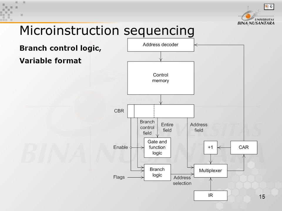 15 Microinstruction sequencing Branch control logic, Variable format