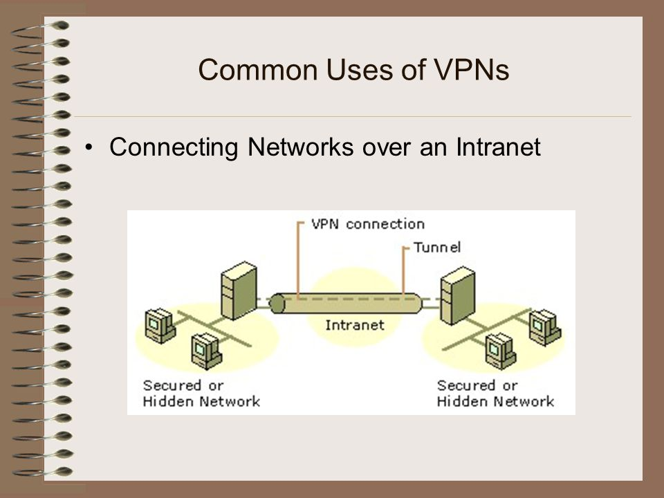 Common Uses of VPNs Connecting Networks over an Intranet