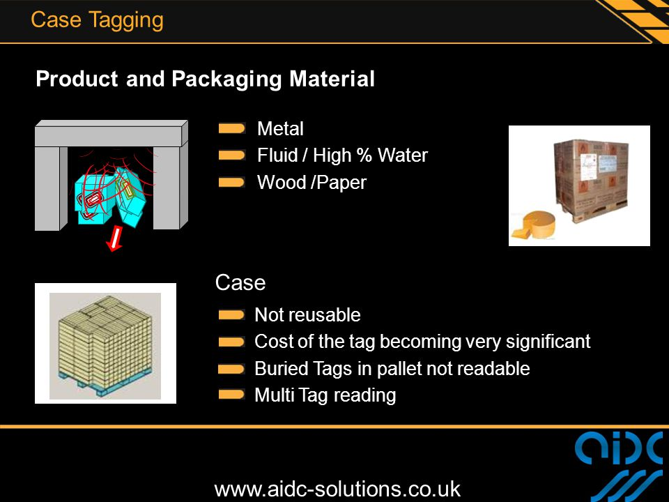 Metal Fluid / High % Water Wood /Paper Not reusable Cost of the tag becoming very significant Buried Tags in pallet not readable Multi Tag reading Product and Packaging Material Case Case Tagging