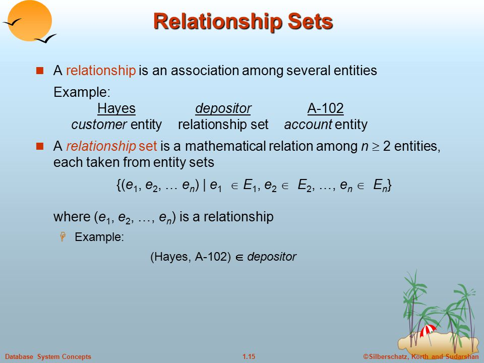 ©Silberschatz, Korth and Sudarshan1.15Database System Concepts Relationship Sets A relationship is an association among several entities Example: HayesdepositorA-102 customer entityrelationship setaccount entity A relationship set is a mathematical relation among n  2 entities, each taken from entity sets {(e 1, e 2, … e n ) | e 1  E 1, e 2  E 2, …, e n  E n } where (e 1, e 2, …, e n ) is a relationship  Example: (Hayes, A-102)  depositor