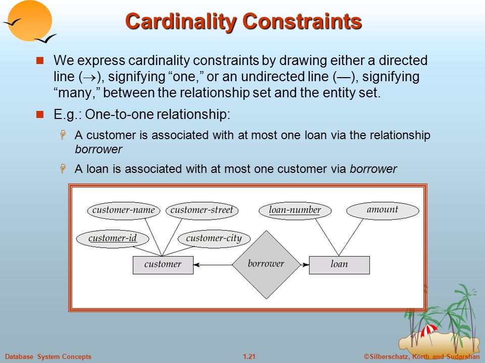 ©Silberschatz, Korth and Sudarshan1.21Database System Concepts Cardinality Constraints We express cardinality constraints by drawing either a directed line (  ), signifying one, or an undirected line (—), signifying many, between the relationship set and the entity set.