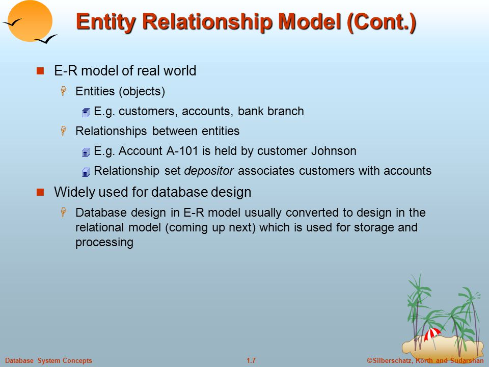 ©Silberschatz, Korth and Sudarshan1.7Database System Concepts Entity Relationship Model (Cont.) E-R model of real world  Entities (objects)  E.g.