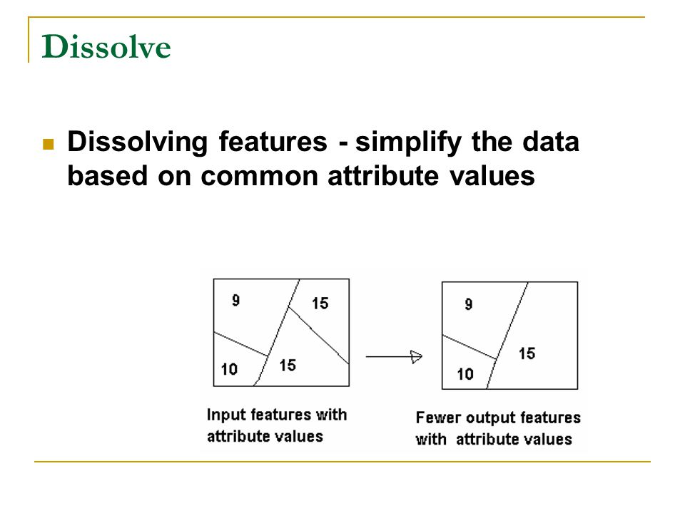 Dissolve Dissolving features - simplify the data based on common attribute values