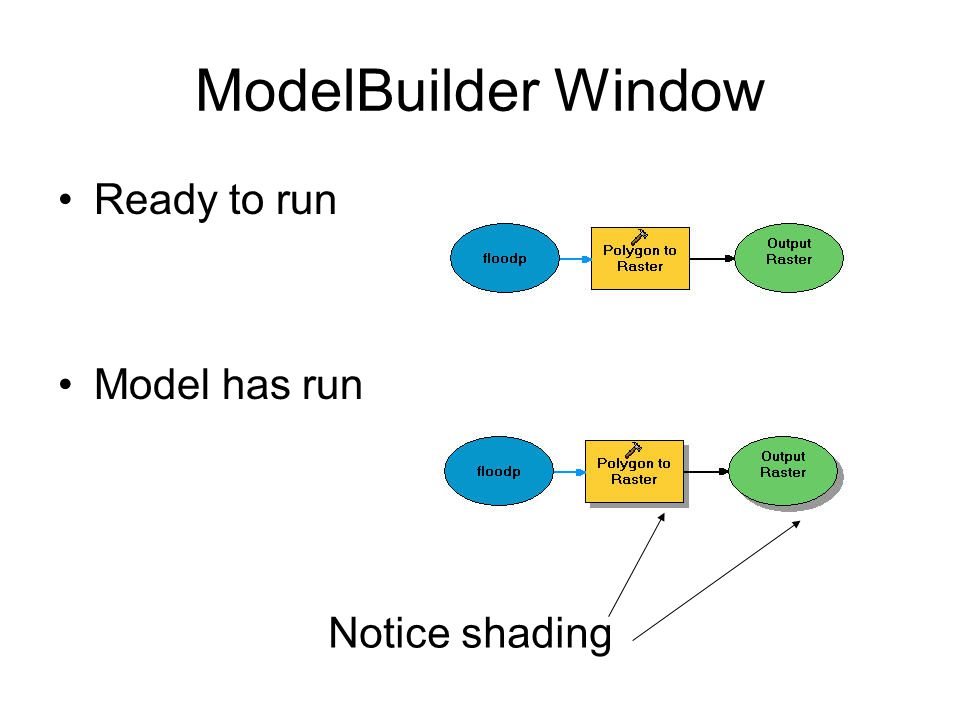 ModelBuilder Window Ready to run Model has run Notice shading