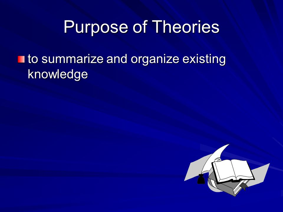 Purpose of Theories to summarize and organize existing knowledge