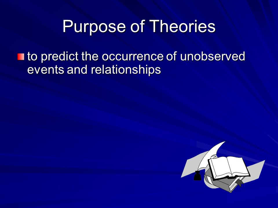 Purpose of Theories to predict the occurrence of unobserved events and relationships