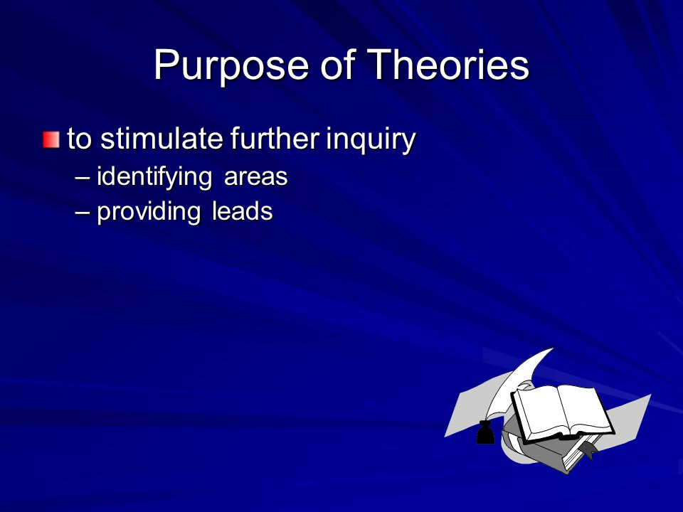 Purpose of Theories to stimulate further inquiry –identifying areas –providing leads