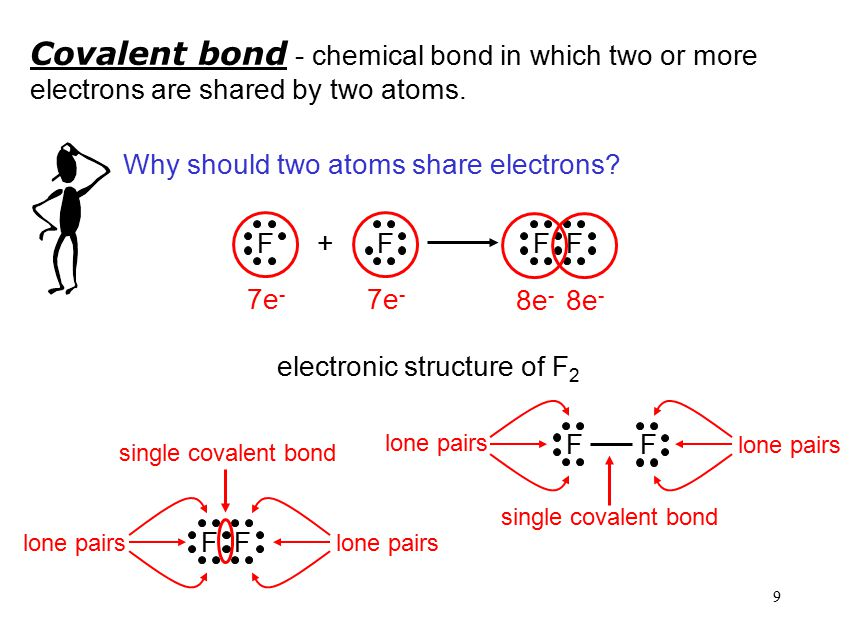 9 Covalent bond - chemical bond in which two or more electrons are shared by two atoms.