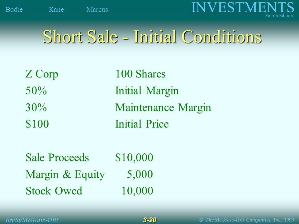  The McGraw-Hill Companies, Inc., 1999 INVESTMENTS Fourth Edition Bodie Kane Marcus 3-20 Irwin/McGraw-Hill Short Sale - Initial Conditions Z Corp100 Shares 50%Initial Margin 30%Maintenance Margin $100Initial Price Sale Proceeds$10,000 Margin & Equity 5,000 Stock Owed 10,000