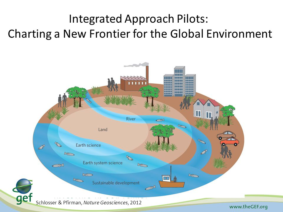 Schlosser & Pfirman, Nature Geosciences, 2012 Integrated Approach Pilots: Charting a New Frontier for the Global Environment