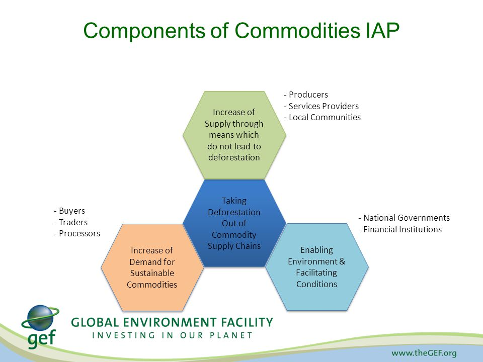 Components of Commodities IAP Taking Deforestation Out of Commodity Supply Chains Enabling Environment & Facilitating Conditions Increase of Supply through means which do not lead to deforestation Increase of Demand for Sustainable Commodities - National Governments - Financial Institutions - Producers - Services Providers - Local Communities - Buyers - Traders - Processors