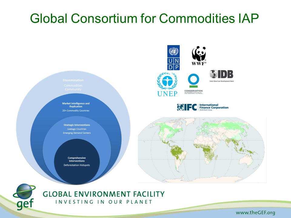 Global Consortium for Commodities IAP