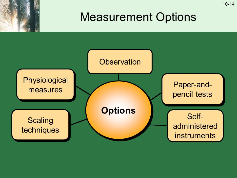 10-14 Measurement Options Scaling techniques Physiological measures Physiological measures Options Paper-and- pencil tests Observation Self- administered instruments