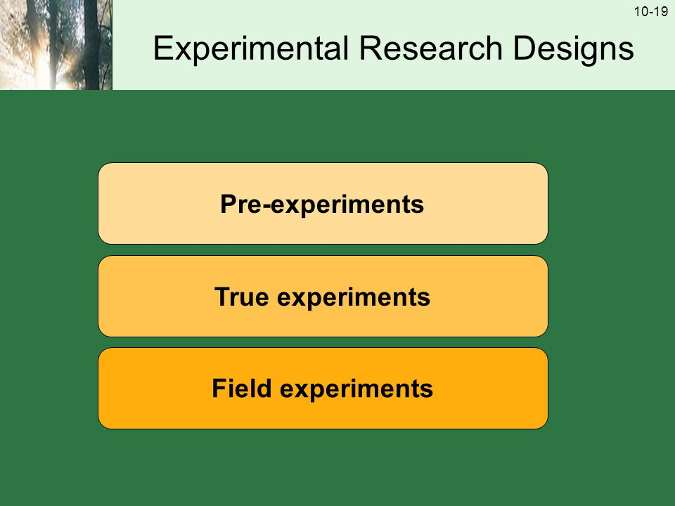 10-19 Experimental Research Designs Pre-experiments True experiments Field experiments