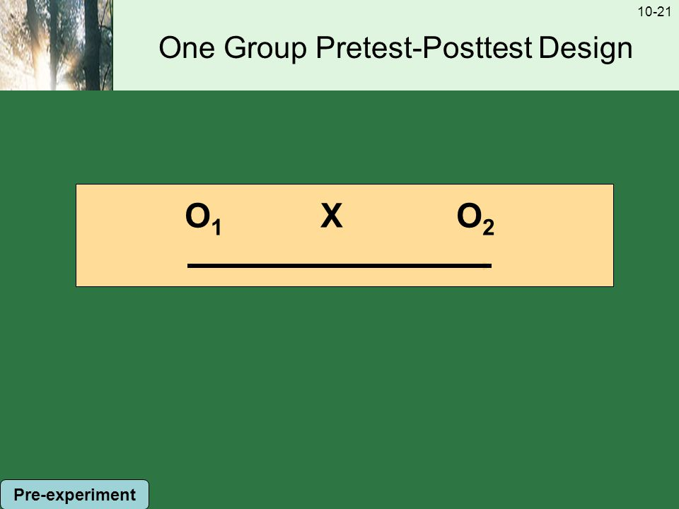 10-21 One Group Pretest-Posttest Design O 1 X O 2 Pre-experiment