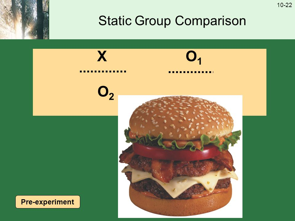 10-22 Static Group Comparison X O 1 O 2 Pre-experiment