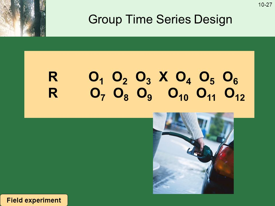 10-27 Group Time Series Design R O 1 O 2 O 3 X O 4 O 5 O 6 R O 7 O 8 O 9 O 10 O 11 O 12 Field experiment