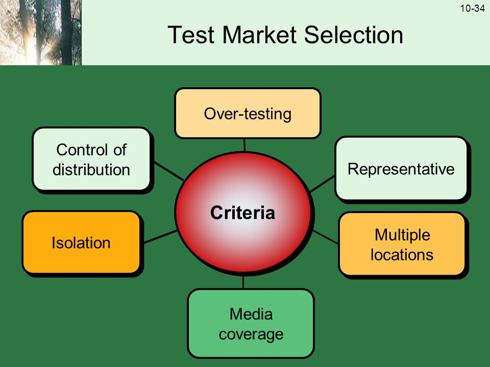 10-34 Test Market Selection Isolation Control of distribution Control of distribution Criteria Representative Over-testing Media coverage Multiple locations