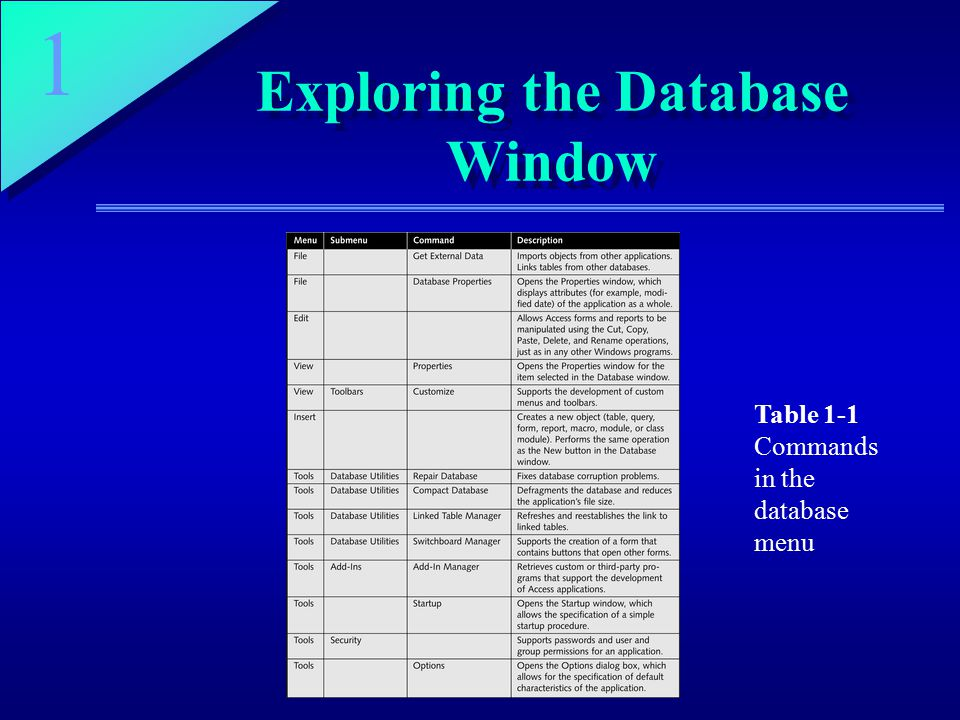1 Exploring the Database Window Table 1-1 Commands in the database menu