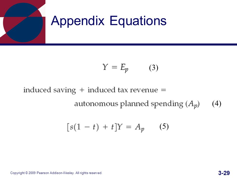 Copyright © 2009 Pearson Addison-Wesley. All rights reserved Appendix Equations (3) (4) (5)
