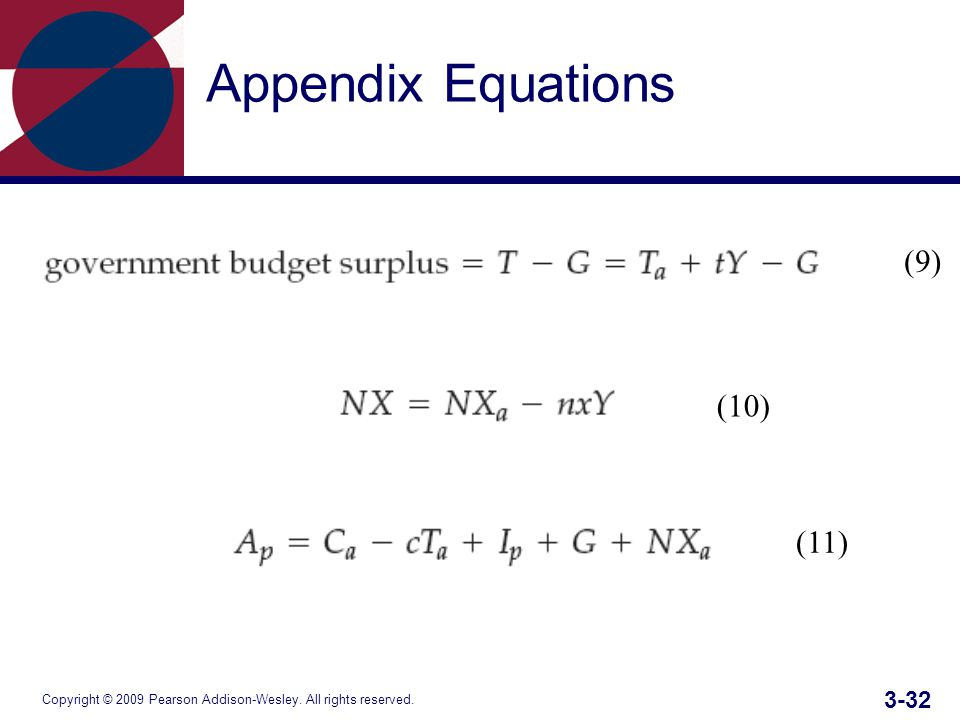 Copyright © 2009 Pearson Addison-Wesley. All rights reserved Appendix Equations (9) (10) (11)