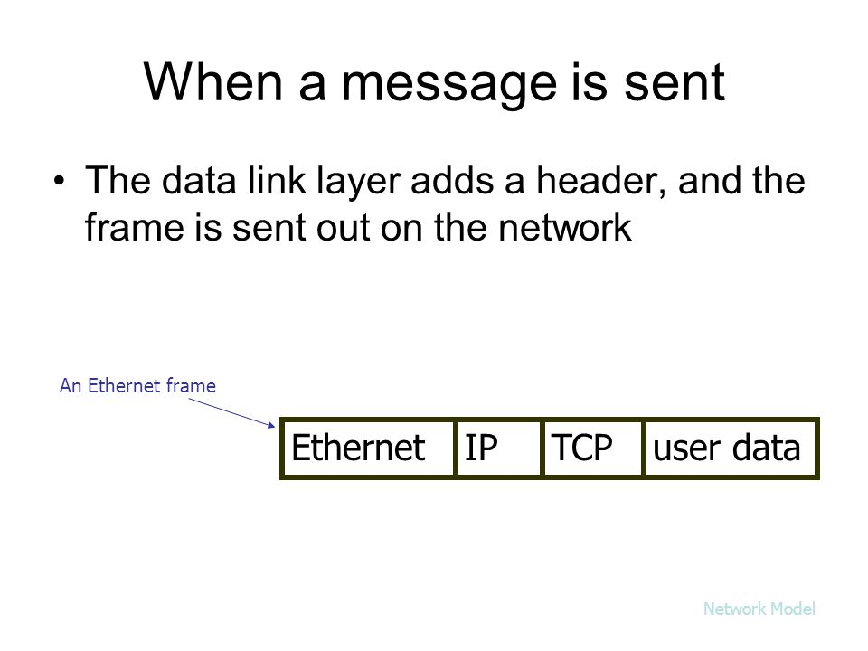 When a message is sent The data link layer adds a header, and the frame is sent out on the network user dataTCPIPEthernet An Ethernet frame Network Model