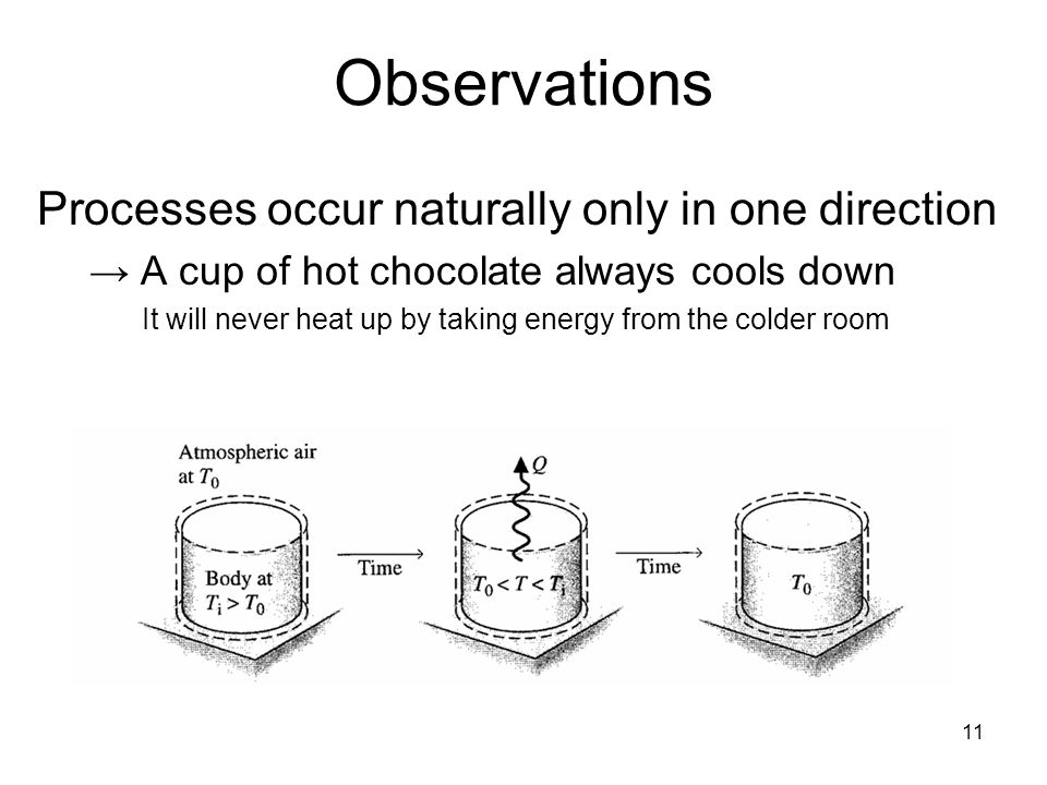 11 Observations Processes occur naturally only in one direction → A cup of hot chocolate always cools down It will never heat up by taking energy from the colder room
