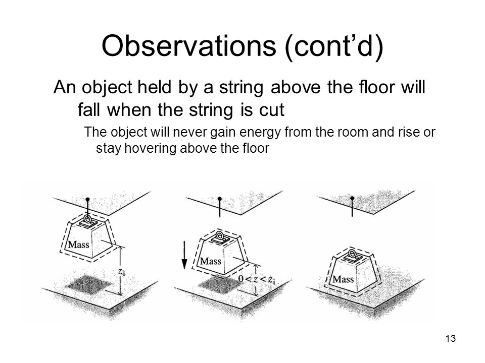 13 Observations (cont'd) An object held by a string above the floor will fall when the string is cut The object will never gain energy from the room and rise or stay hovering above the floor