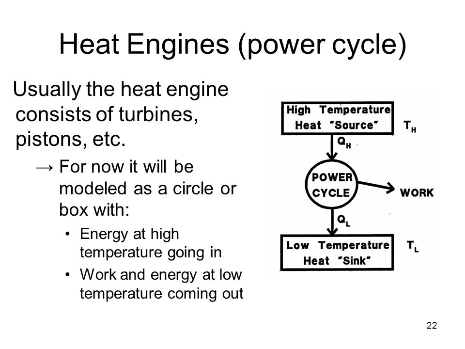 22 Heat Engines (power cycle) Usually the heat engine consists of turbines, pistons, etc.