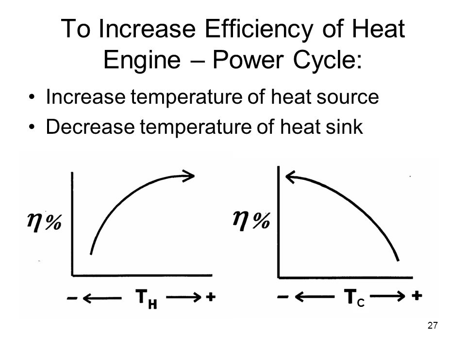 27 To Increase Efficiency of Heat Engine – Power Cycle: Increase temperature of heat source Decrease temperature of heat sink C