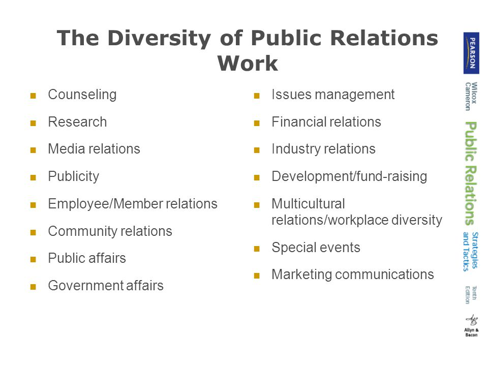 The Diversity of Public Relations Work Counseling Research Media relations Publicity Employee/Member relations Community relations Public affairs Government affairs Issues management Financial relations Industry relations Development/fund-raising Multicultural relations/workplace diversity Special events Marketing communications